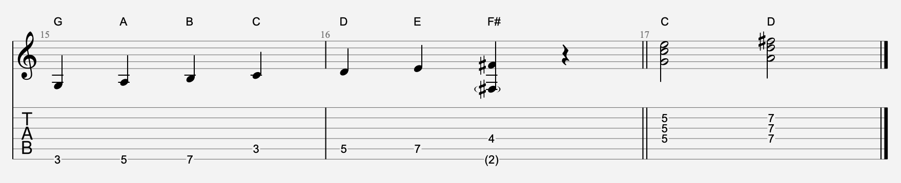 G Major Scale and C & D chord upper voicings